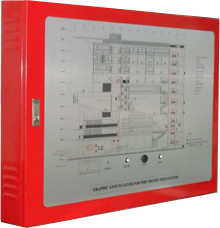 GraphicAnnunciator
